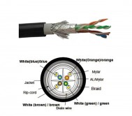 CAT6 SFTP - Outdoor Cable - 305 Mtr - Black